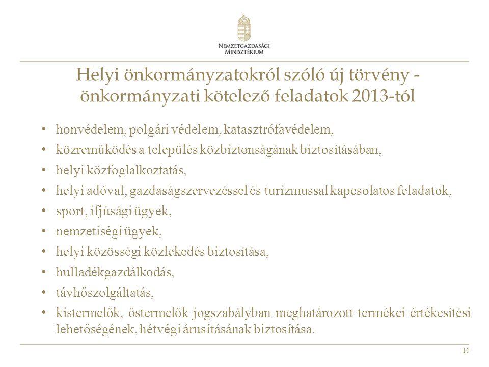 10 Helyi önkormányzatokról szóló új törvény - önkormányzati kötelező feladatok 2013-tól • honvédelem, polgári védelem, katasztrófavédelem, • közreműkö