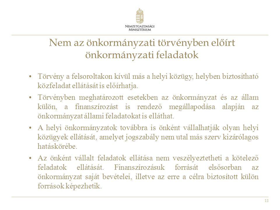 11 Nem az önkormányzati törvényben előírt önkormányzati feladatok •Törvény a felsoroltakon kívül más a helyi közügy, helyben biztosítható közfeladat e