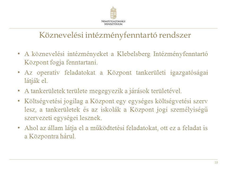 16 Köznevelési intézményfenntartó rendszer • A köznevelési intézményeket a Klebelsberg Intézményfenntartó Központ fogja fenntartani. • Az operatív fel