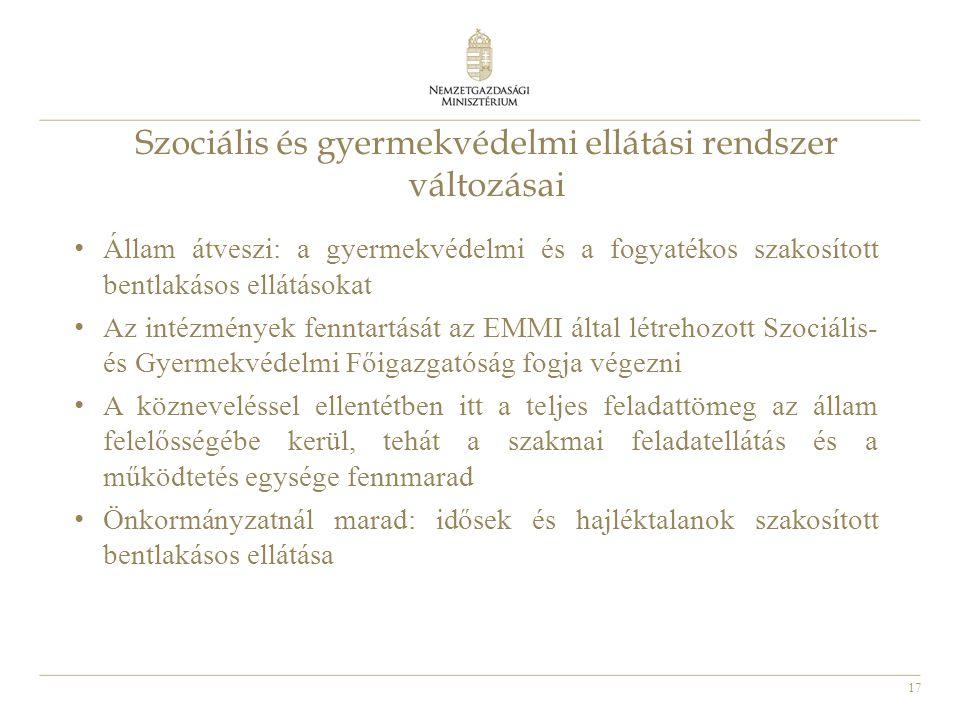 17 • Állam átveszi: a gyermekvédelmi és a fogyatékos szakosított bentlakásos ellátásokat • Az intézmények fenntartását az EMMI által létrehozott Szoci
