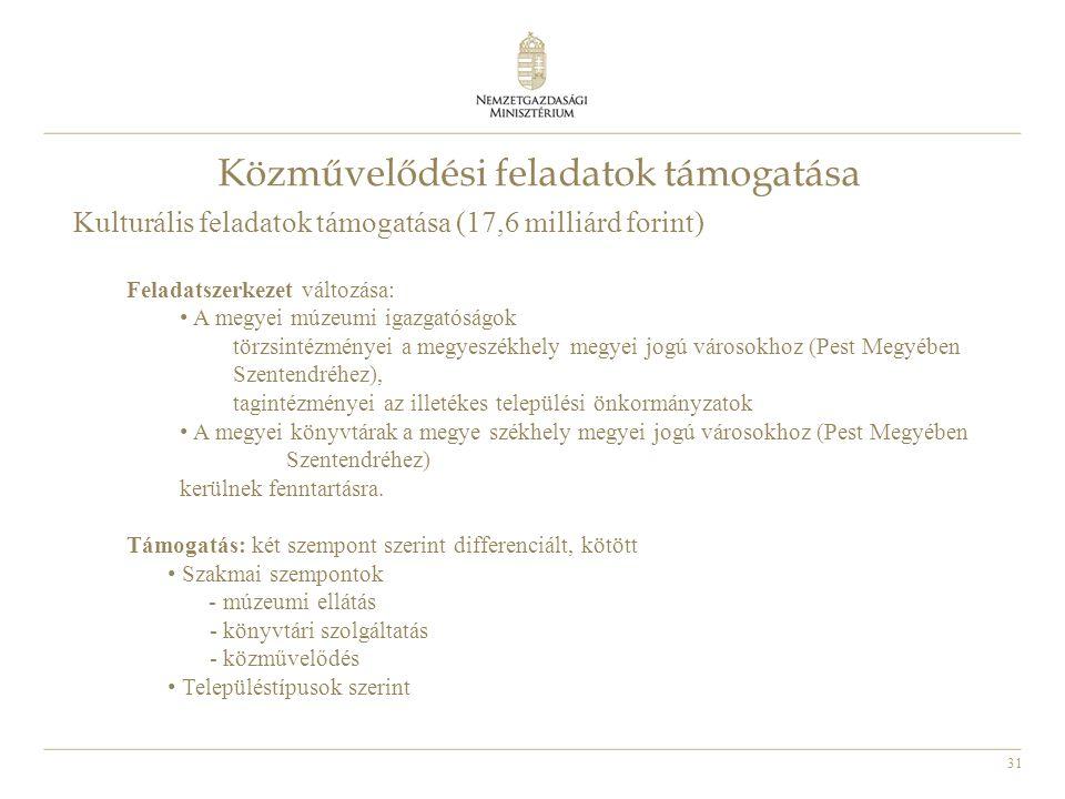 31 Közművelődési feladatok támogatása Kulturális feladatok támogatása (17,6 milliárd forint) Feladatszerkezet változása: • A megyei múzeumi igazgatósá