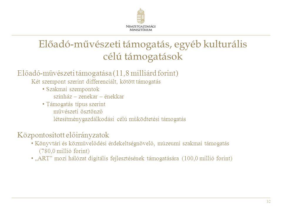 32 Előadó-művészeti támogatás, egyéb kulturális célú támogatások Előadó-művészeti támogatása (11,8 milliárd forint) Két szempont szerint differenciált