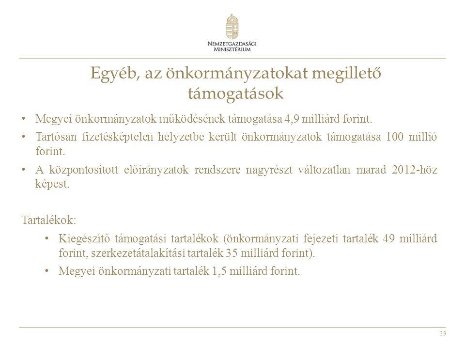 33 Egyéb, az önkormányzatokat megillető támogatások • Megyei önkormányzatok működésének támogatása 4,9 milliárd forint. • Tartósan fizetésképtelen hel