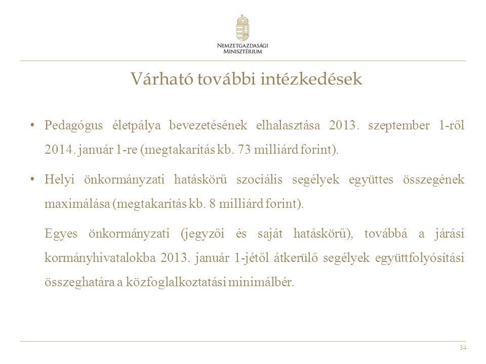 34 Várható további intézkedések • Pedagógus életpálya bevezetésének elhalasztása 2013. szeptember 1-ről 2014. január 1-re (megtakarítás kb. 73 milliár