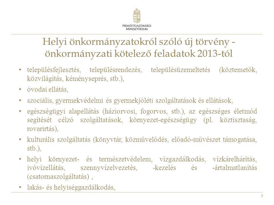 9 Helyi önkormányzatokról szóló új törvény - önkormányzati kötelező feladatok 2013-tól • településfejlesztés, településrendezés, településüzemeltetés