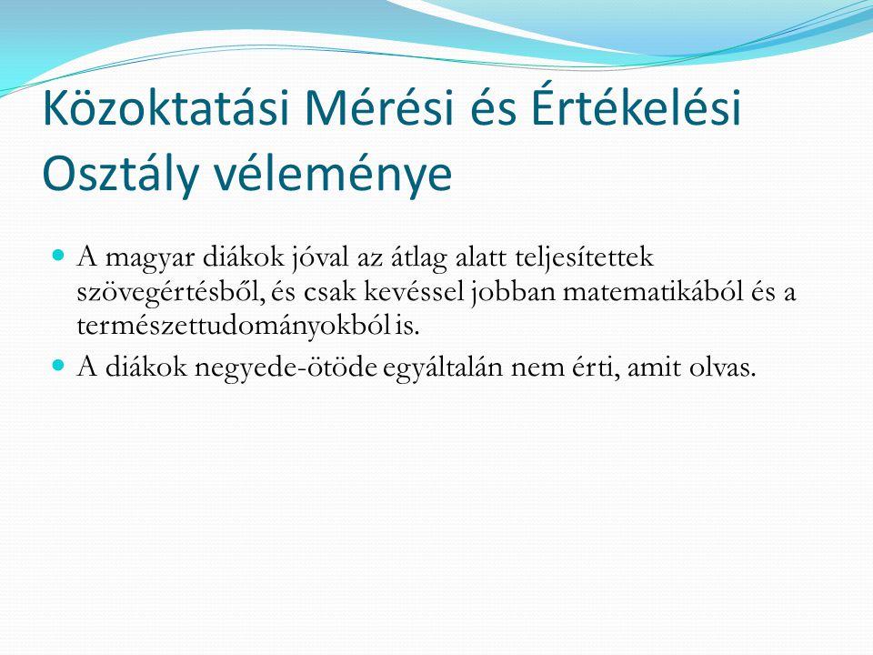 Közoktatási Mérési és Értékelési Osztály véleménye  A magyar diákok jóval az átlag alatt teljesítettek szövegértésből, és csak kevéssel jobban matema