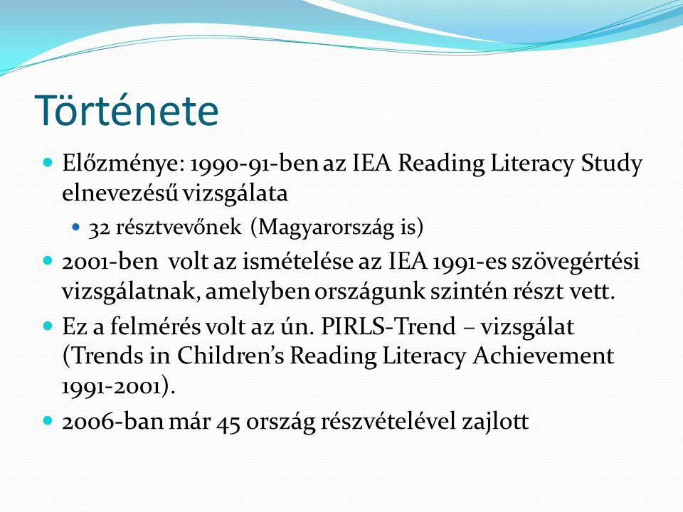 Története  Előzménye: 1990-91-ben az IEA Reading Literacy Study elnevezésű vizsgálata  32 résztvevőnek (Magyarország is)  2001-ben volt az ismételé