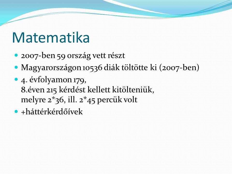 Matematika  2007-ben 59 ország vett részt  Magyarországon 10536 diák töltötte ki (2007-ben)  4. évfolyamon 179, 8.éven 215 kérdést kellett kitölten