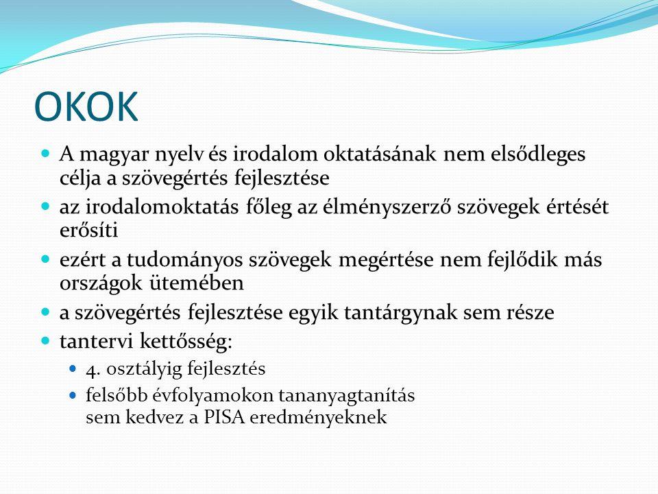 OKOK  A magyar nyelv és irodalom oktatásának nem elsődleges célja a szövegértés fejlesztése  az irodalomoktatás főleg az élményszerző szövegek értés