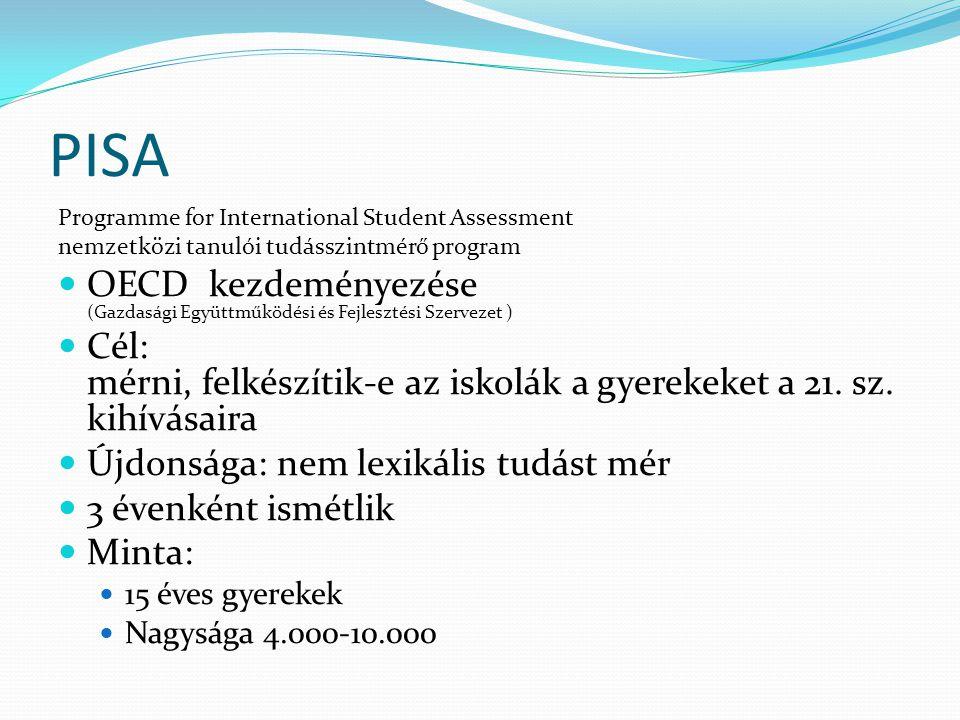 PISA Programme for International Student Assessment nemzetközi tanulói tudásszintmérő program  OECD kezdeményezése (Gazdasági Együttműködési és Fejle