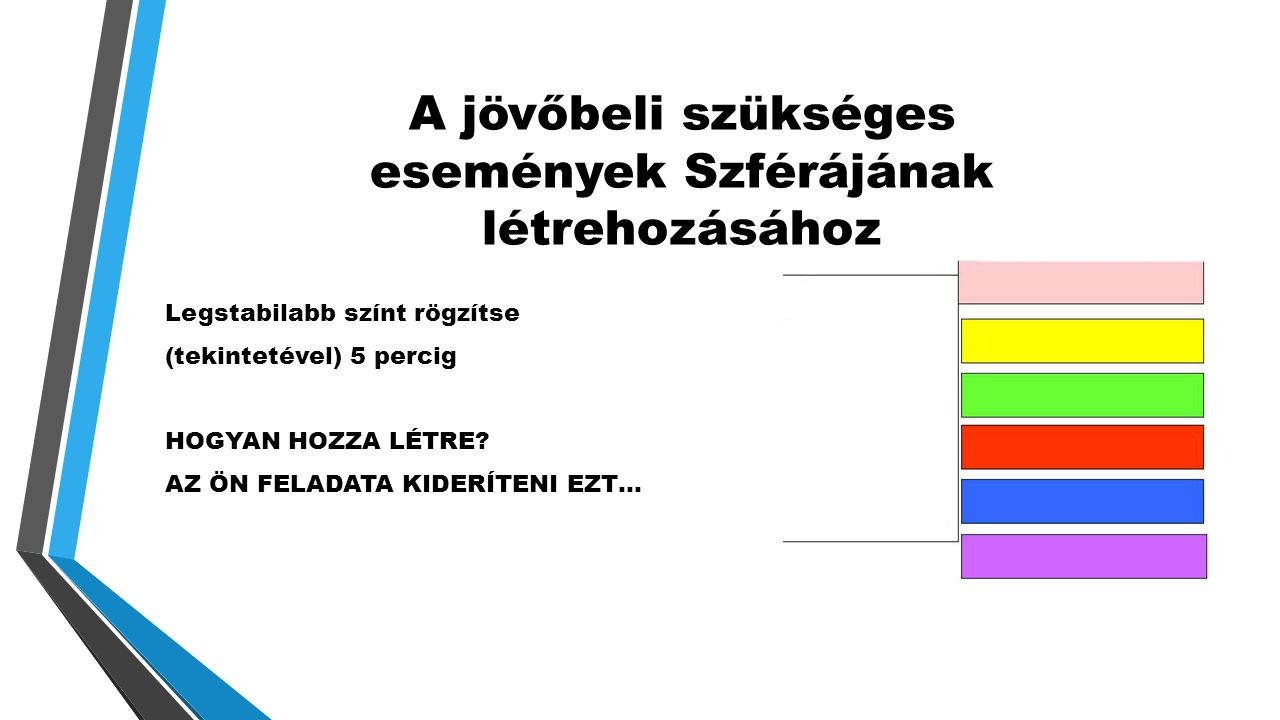 A jövőbeli szükséges események Szférájának létrehozásához Legstabilabb színt rögzítse (tekintetével) 5 percig HOGYAN HOZZA LÉTRE.