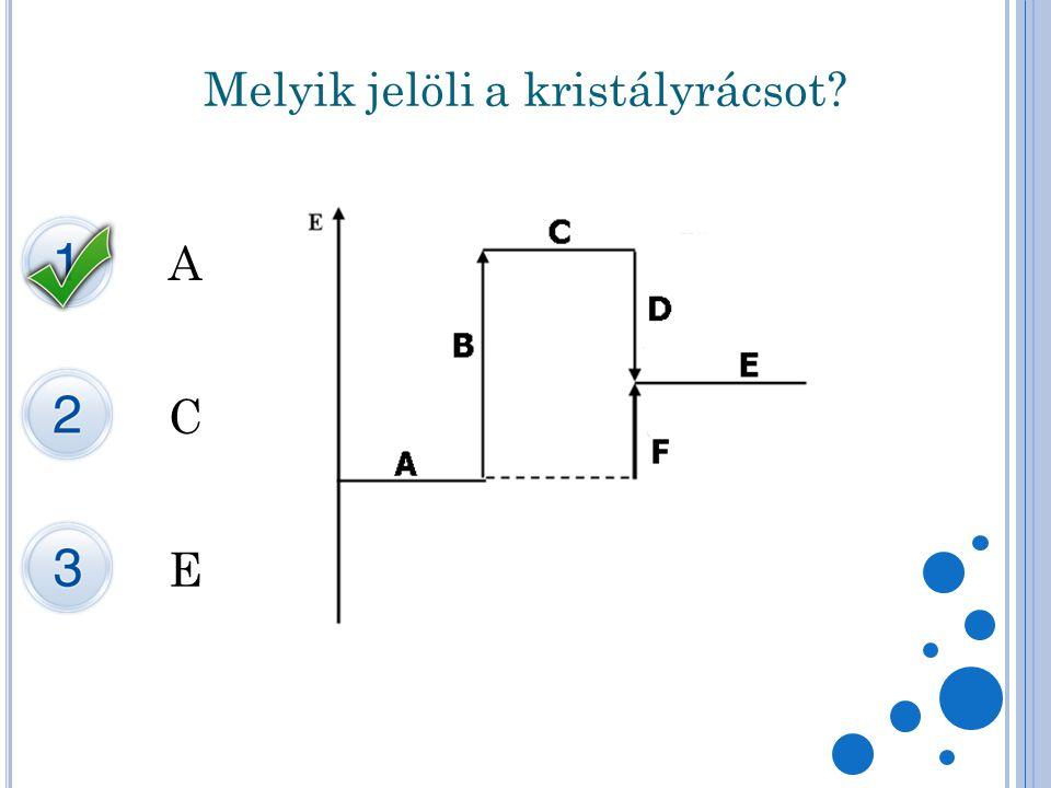 Melyik jelöli a kristályrácsot? A C E