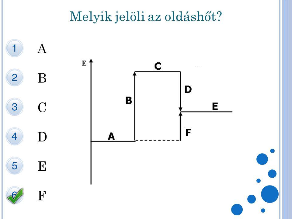 Melyik jelöli az oldáshőt? A B C D E F