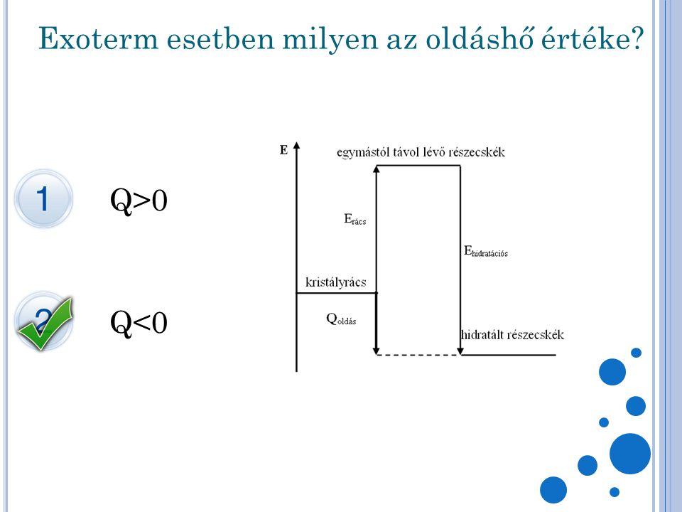 Exoterm esetben milyen az oldáshő értéke? Q>0 Q<0
