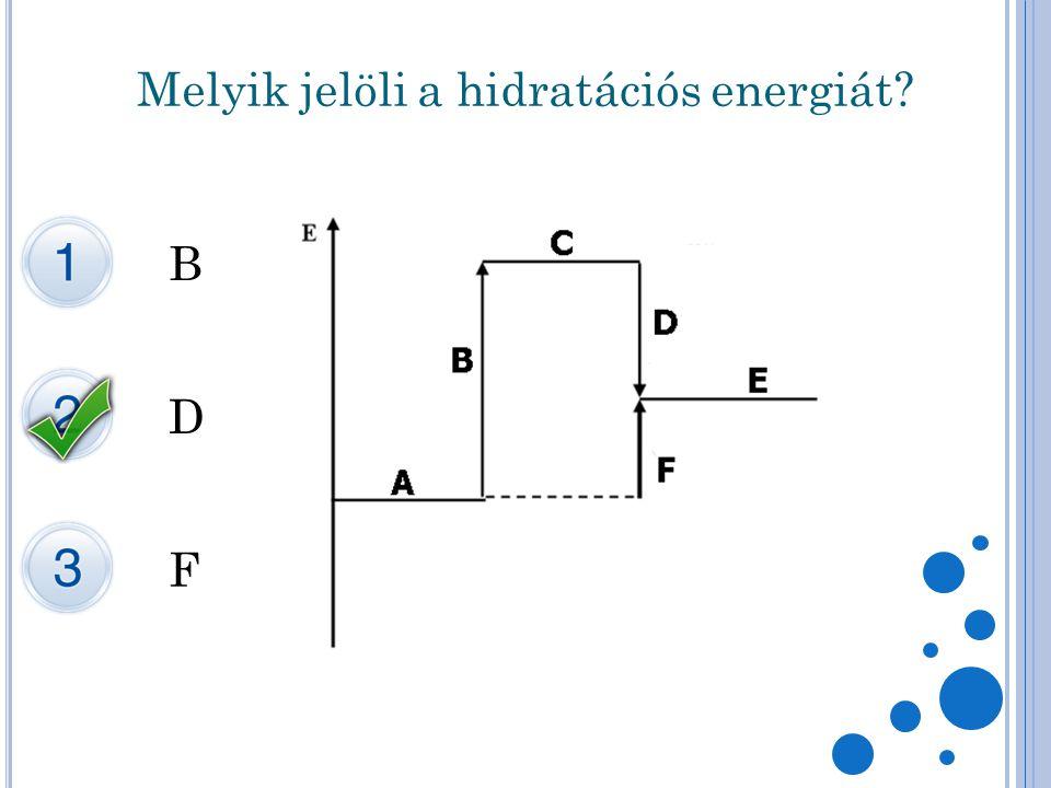 Melyik jelöli a hidratációs energiát? B D F