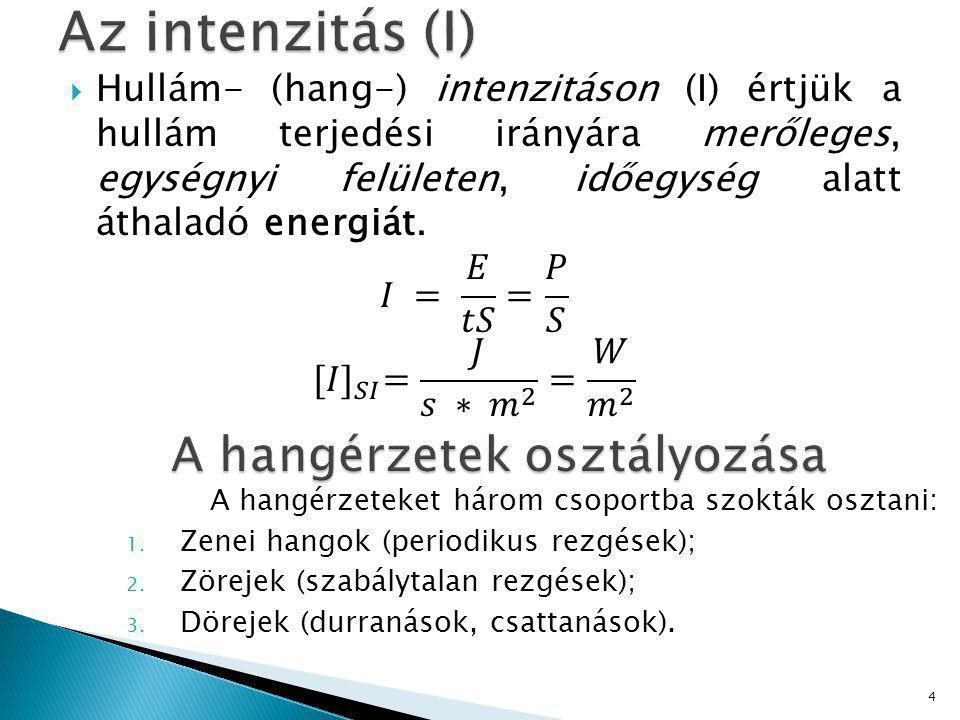 A hangérzeteket három csoportba szokták osztani: 1. Zenei hangok (periodikus rezgések); 2. Zörejek (szabálytalan rezgések); 3. Dörejek (durranások, cs