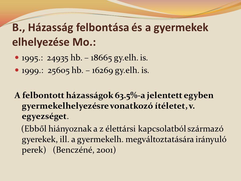 B., Házasság felbontása és a gyermekek elhelyezése Mo.:  1995.: 24935 hb.