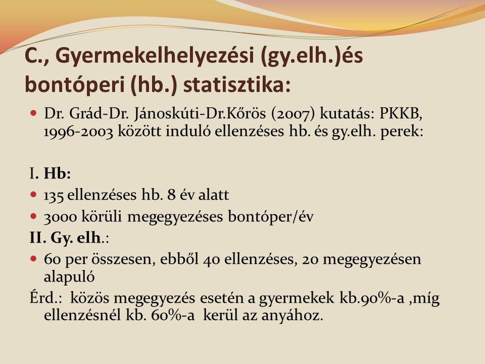 C., Gyermekelhelyezési (gy.elh.)és bontóperi (hb.) statisztika:  Dr.