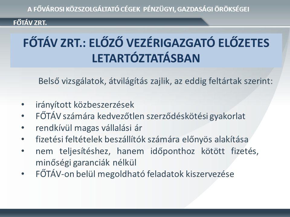 FŐTÁV ZRT.