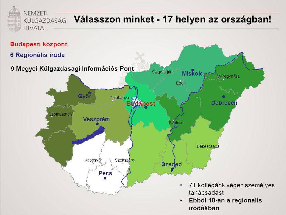 A HITA szolgáltatásai Befektetés-ösztönzés Együttműködés külföldi cégek magyarországi befektetéseinek megvalósításában- (projektkezelés, befektetési támogatások, magyar beszállítók) Kereskedelemfejlesztés A magyar kis- és középvállalkozások külgazdasági tevékenységének támogatása, exportfejlesztés, tanácsadás