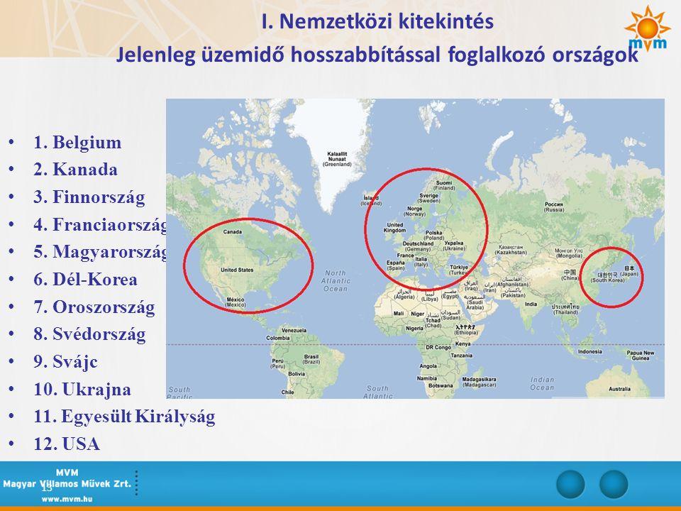 13 I. Nemzetközi kitekintés Jelenleg üzemidő hosszabbítással foglalkozó országok • 1. Belgium • 2. Kanada • 3. Finnország • 4. Franciaország • 5. Magy