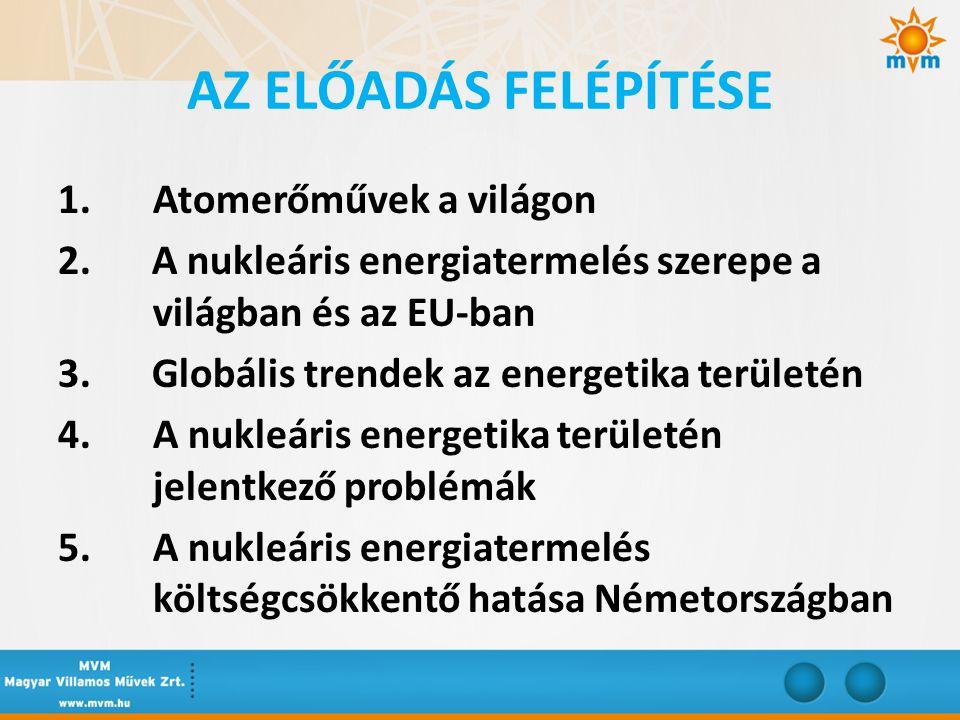 AZ ELŐADÁS FELÉPÍTÉSE 1.Atomerőművek a világon 2.A nukleáris energiatermelés szerepe a világban és az EU-ban 3. Globális trendek az energetika terület