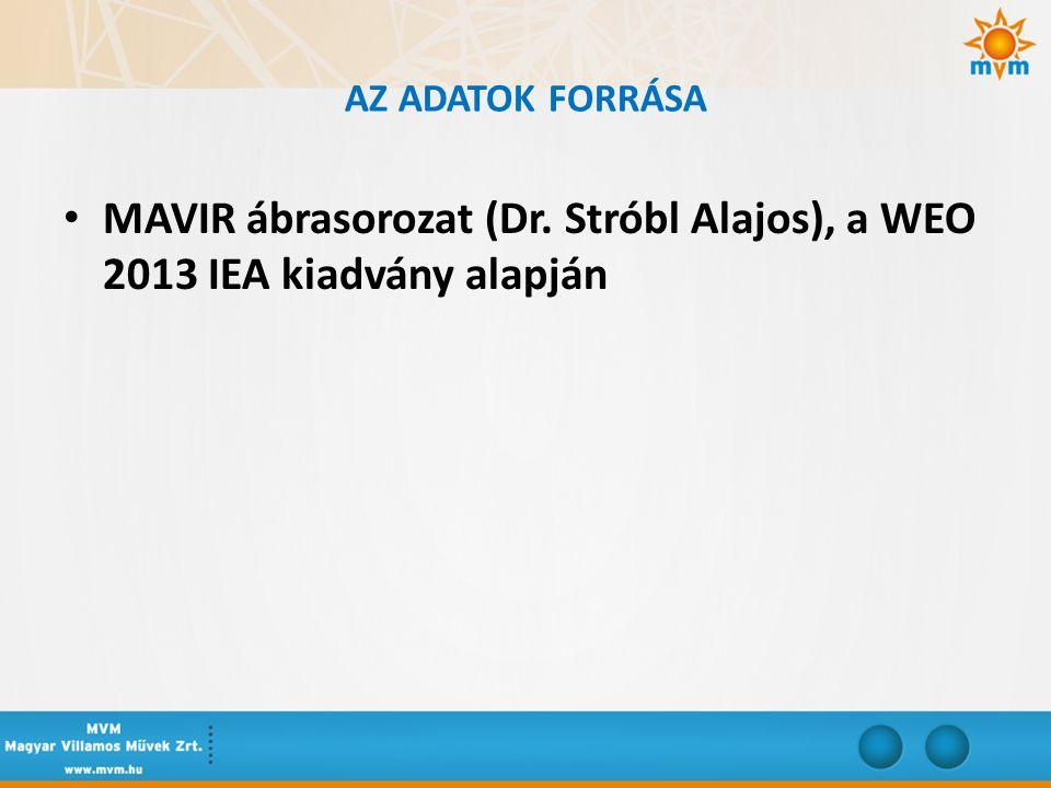 AZ ADATOK FORRÁSA • MAVIR ábrasorozat (Dr. Stróbl Alajos), a WEO 2013 IEA kiadvány alapján