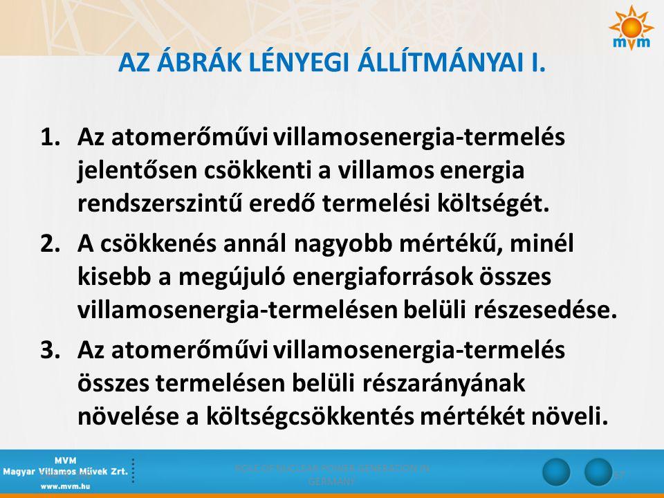 AZ ÁBRÁK LÉNYEGI ÁLLÍTMÁNYAI I. 1.Az atomerőművi villamosenergia-termelés jelentősen csökkenti a villamos energia rendszerszintű eredő termelési költs