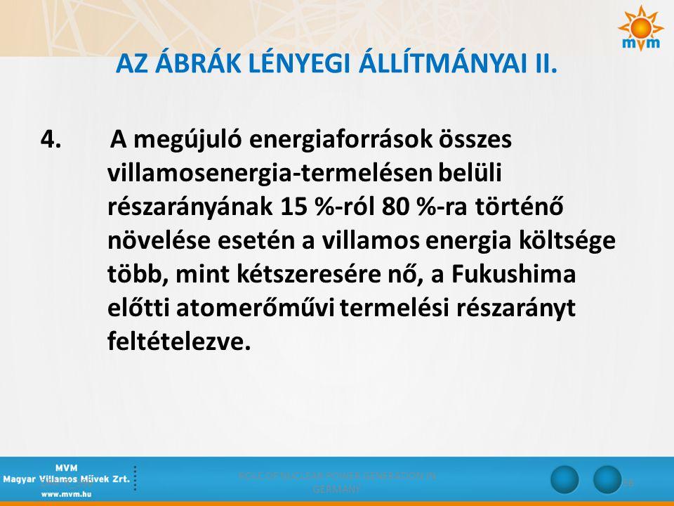 AZ ÁBRÁK LÉNYEGI ÁLLÍTMÁNYAI II. 4. A megújuló energiaforrások összes villamosenergia-termelésen belüli részarányának 15 %-ról 80 %-ra történő növelés