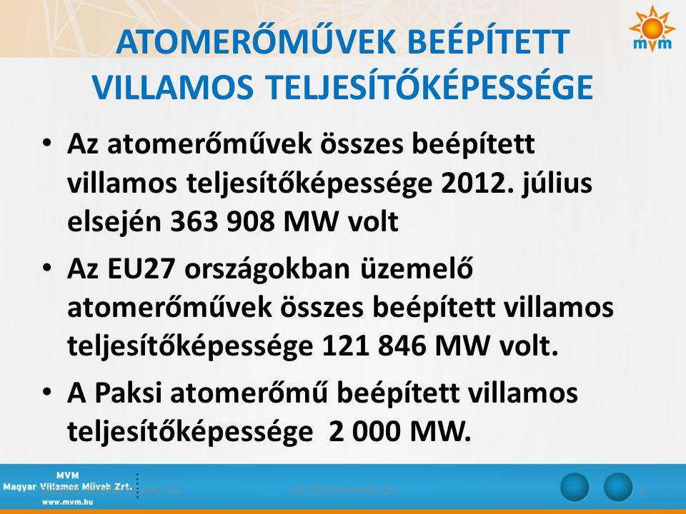 ATOMERŐMŰVI VILLAMOSENERGIA- TERMELÉS • Az atomerőművek adják a világ összes villamosenergia-termelésének hozzávetőlegesen 11 %-át, ez abszolút értékben hozzávetőlegesen 2 518 TWh villamosenergia-termelésnek felel meg.