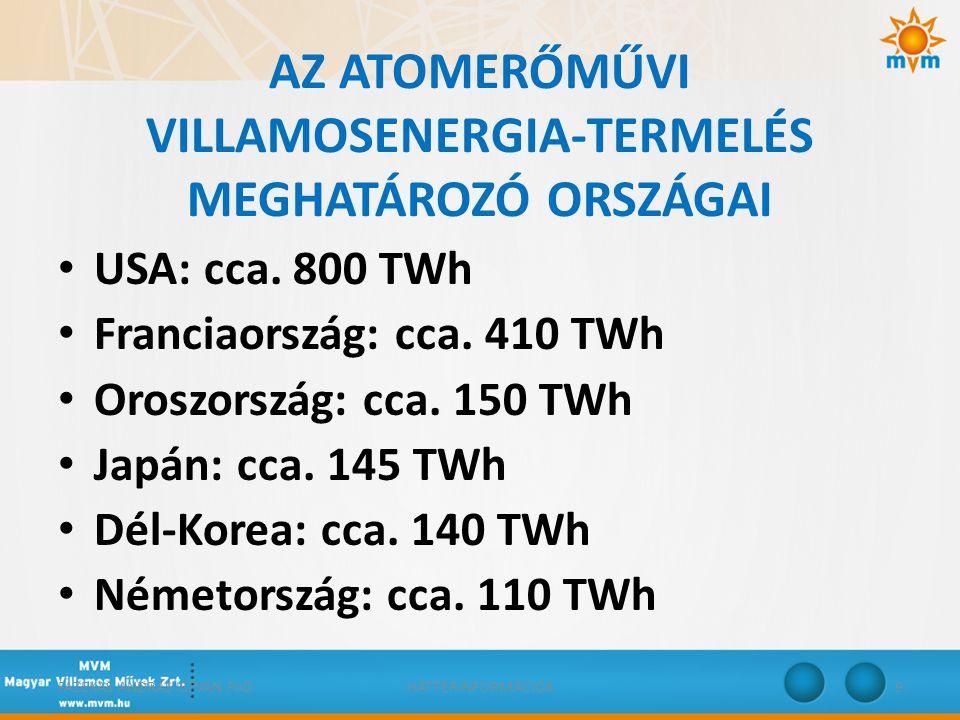 AZ ATOMERŐMŰVI VILLAMOSENERGIA-TERMELÉS MEGHATÁROZÓ ORSZÁGAI • USA: cca. 800 TWh • Franciaország: cca. 410 TWh • Oroszország: cca. 150 TWh • Japán: cc