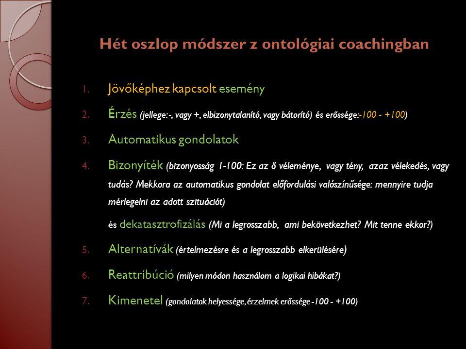 Hét oszlop módszer z ontológiai coachingban 1. Jövőképhez kapcsolt esemény 2. Érzés (jellege: -, vagy +, elbizonytalanító, vagy bátorító) és erőssége: