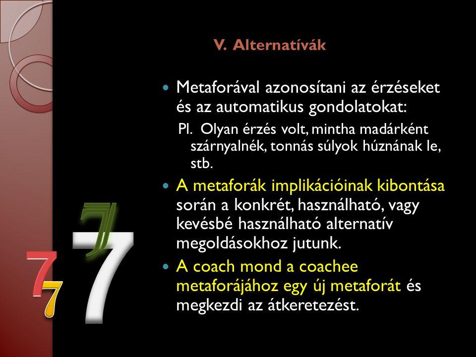 V.Alternatívák  Metaforával azonosítani az érzéseket és az automatikus gondolatokat: Pl.
