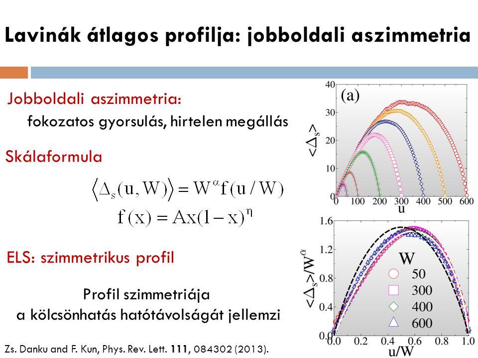 Lavinák átlagos profilja: jobboldali aszimmetria Jobboldali aszimmetria: fokozatos gyorsulás, hirtelen megállás Skálaformula ELS: szimmetrikus profil