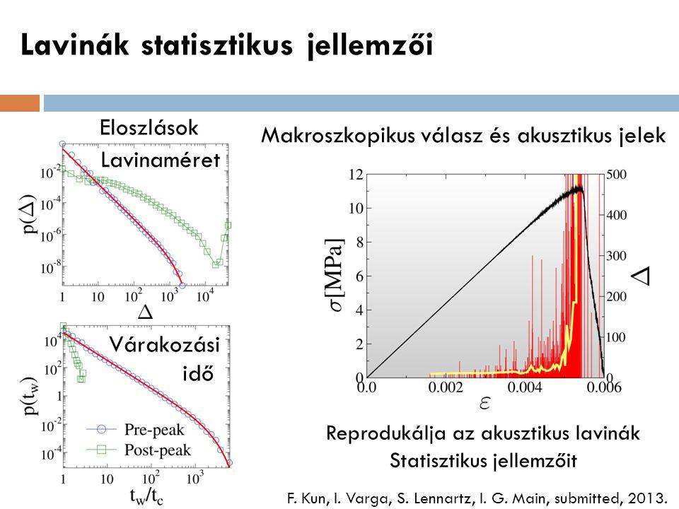 Lavinák statisztikus jellemzői Makroszkopikus válasz és akusztikus jelek Reprodukálja az akusztikus lavinák Statisztikus jellemzőit Energia Várakozási