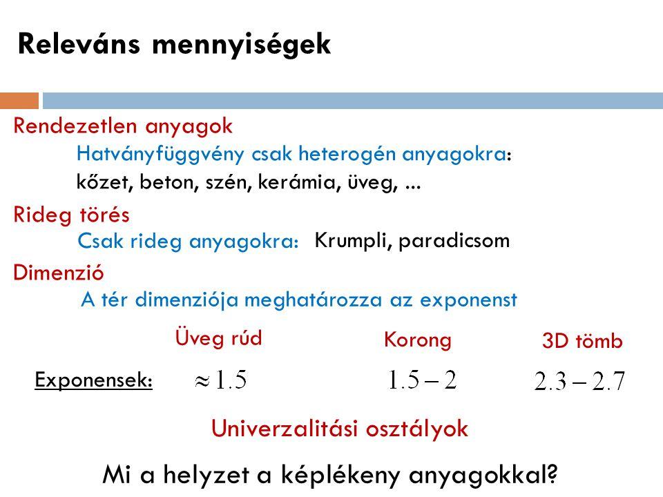 Releváns mennyiségek Hatványfüggvény csak heterogén anyagokra: kőzet, beton, szén, kerámia, üveg,... Csak rideg anyagokra: A tér dimenziója meghatároz