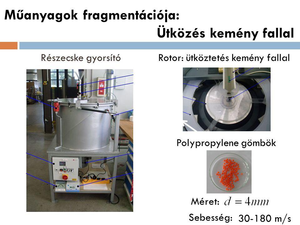 Műanyagok fragmentációja: Ütközés kemény fallal Részecske gyorsítóRotor: ütköztetés kemény fallal Polypropylene gömbök 30-180 m/s Méret: Sebesség:
