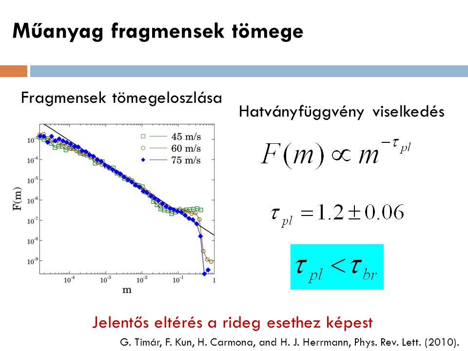 Műanyag fragmensek tömege Fragmensek tömegeloszlása Hatványfüggvény viselkedés Jelentős eltérés a rideg esethez képest G. Timár, F. Kun, H. Carmona, a