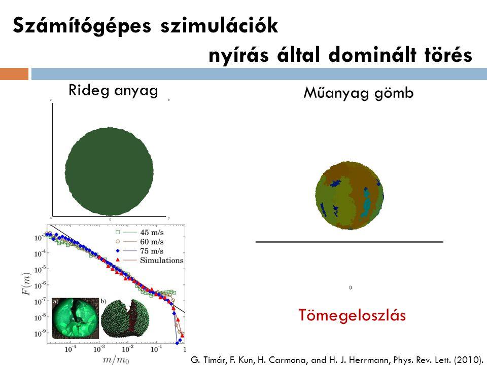 Számítógépes szimulációk nyírás által dominált törés Rideg anyag Műanyag gömb G. Timár, F. Kun, H. Carmona, and H. J. Herrmann, Phys. Rev. Lett. (2010