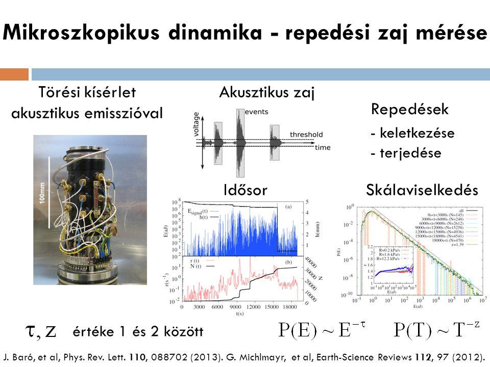 Összevetés kísérleti eredményekkel Síkbeli repedés növekedés creep terhelés alatt Mérés nagysebességű kamerával Átlagos lavina profil Jó egyezés a szálköteg modellel K.