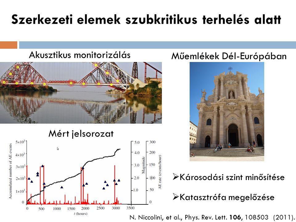 Természeti katasztrófák: szub-kritikus nyírás Közelgő katasztrófa előrejelzése.