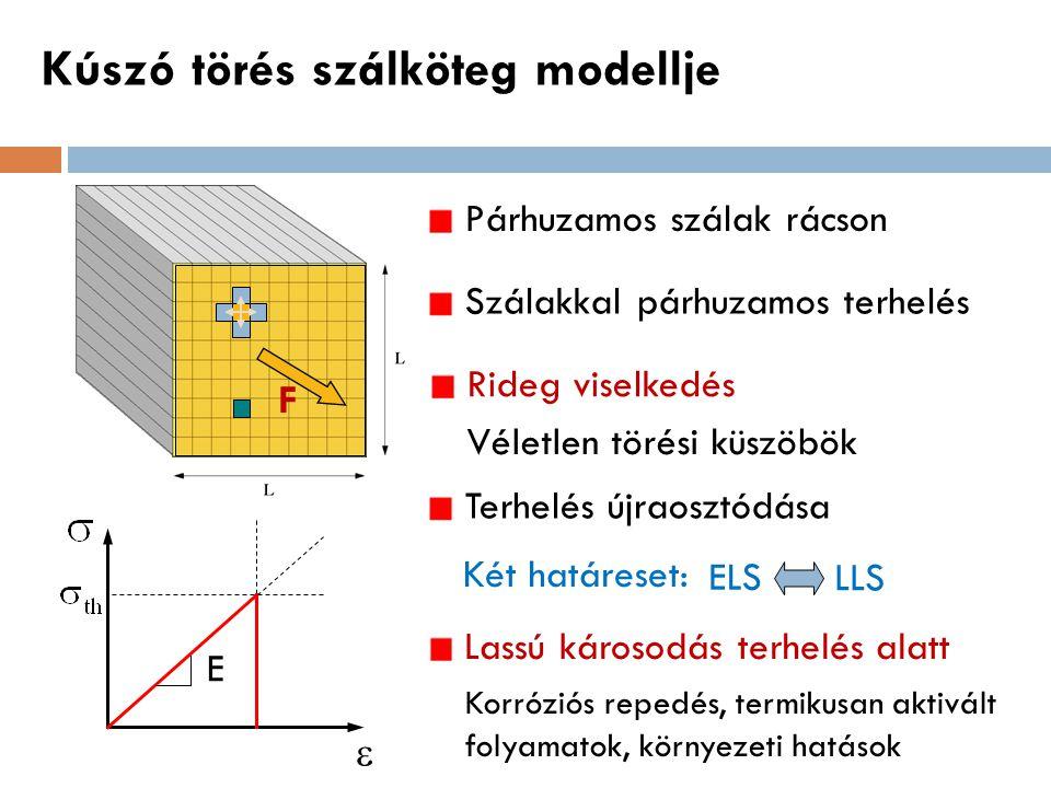 Fragmentációs jelenségek univerzalitása Különböző anyagok Különböző energiabevitel D.