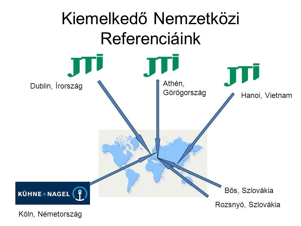 Kiemelkedő Nemzetközi Referenciáink Köln, Németország Hanoi, Vietnam Athén, Görögország Dublin, Írország Rozsnyó, Szlovákia Bős, Szlovákia