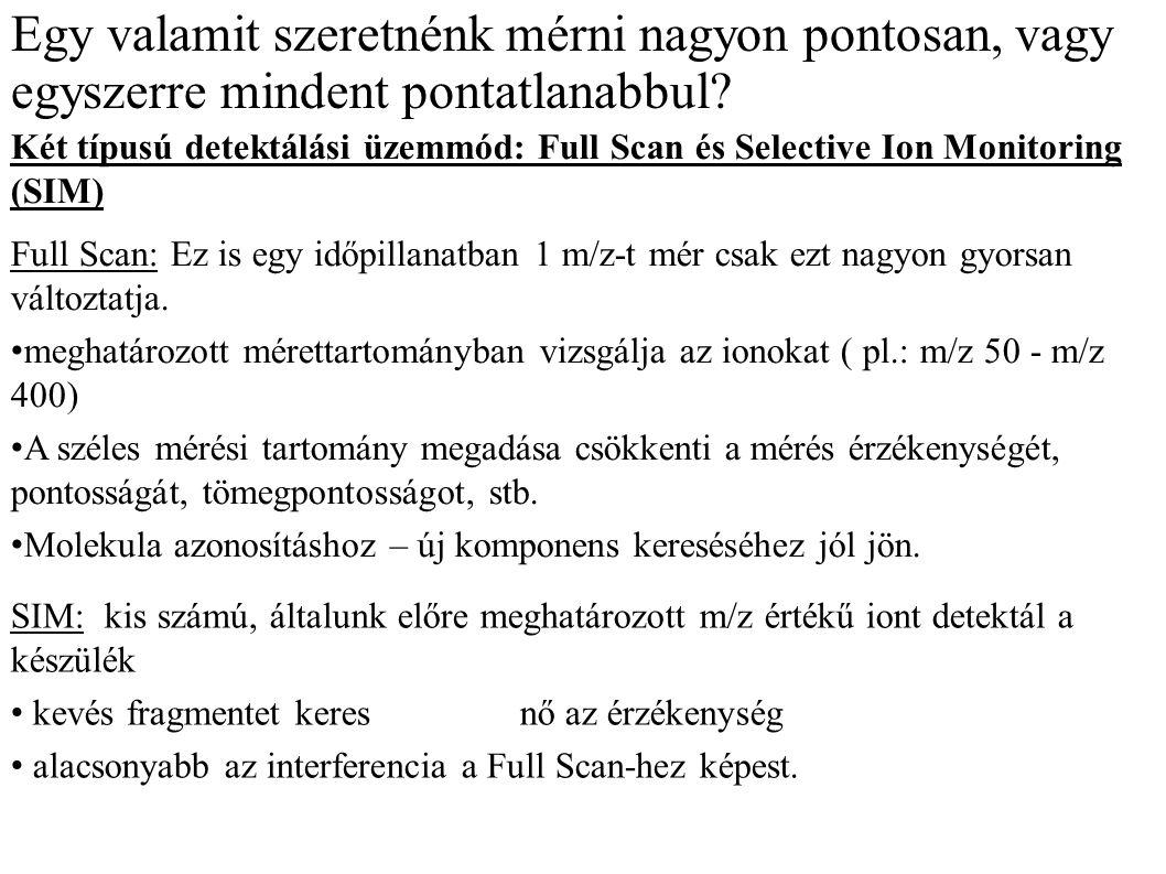Két típusú detektálási üzemmód: Full Scan és Selective Ion Monitoring (SIM) Full Scan: Ez is egy időpillanatban 1 m/z-t mér csak ezt nagyon gyorsan vá