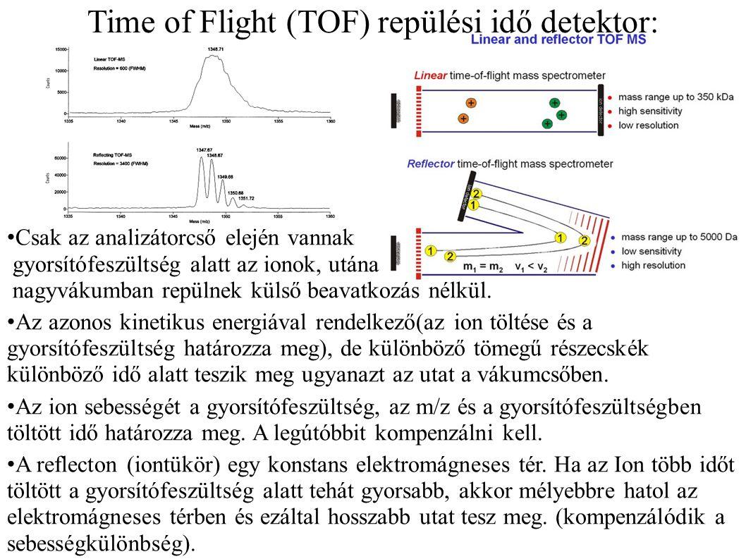 Time of Flight (TOF) repülési idő detektor: • Csak az analizátorcső elején vannak gyorsítófeszültség alatt az ionok, utána nagyvákumban repülnek külső