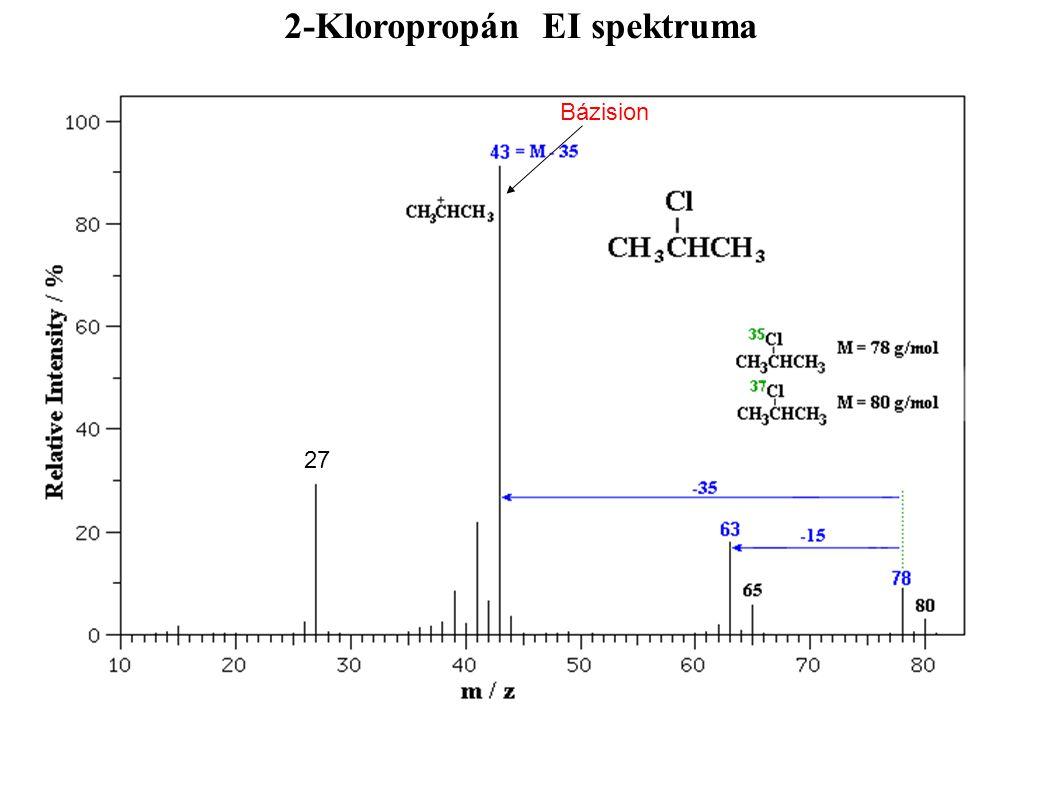 2-Kloropropán EI spektruma Bázision 27