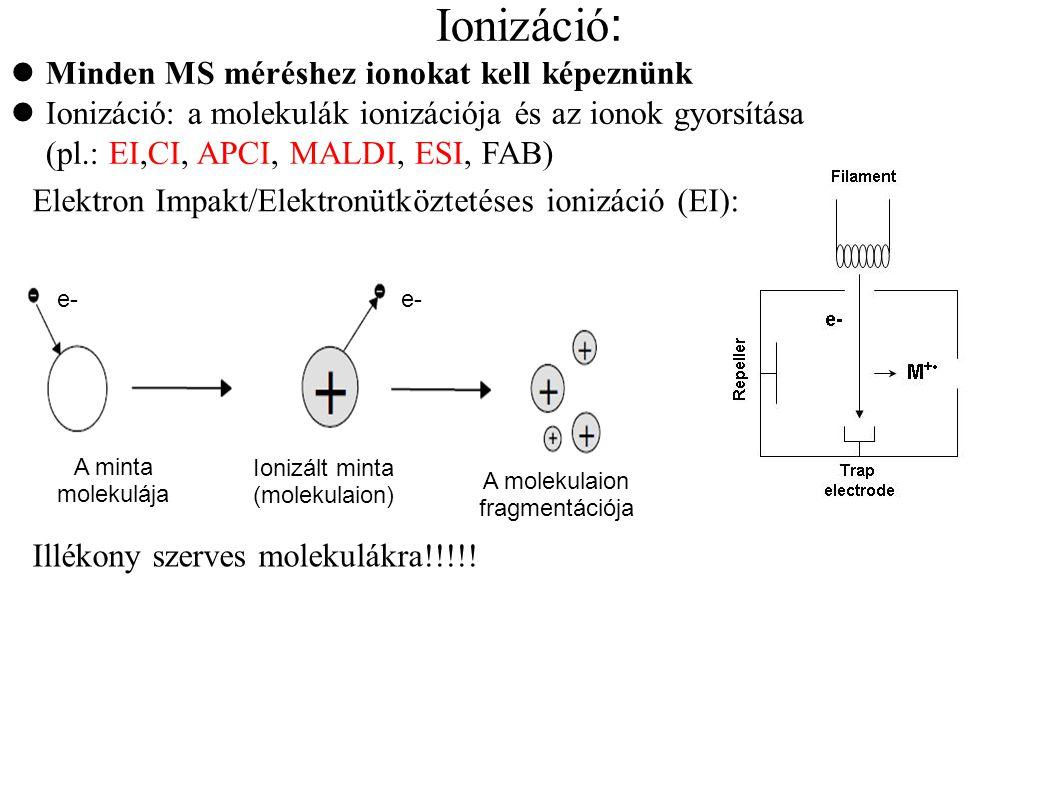 Ionizáció :  Minden MS méréshez ionokat kell képeznünk  Ionizáció: a molekulák ionizációja és az ionok gyorsítása (pl.: EI,CI, APCI, MALDI, ESI, FAB