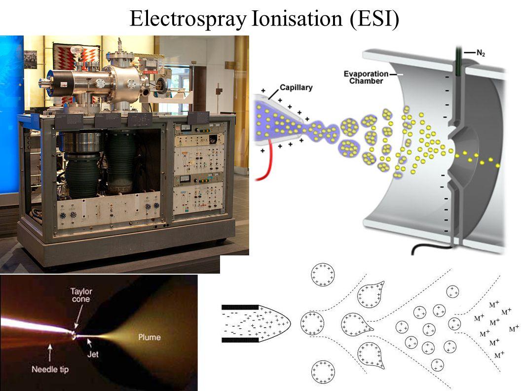 Electro Spray Ionisation (ESI) -Pepetidek-proteinek polimerek anílízisére.