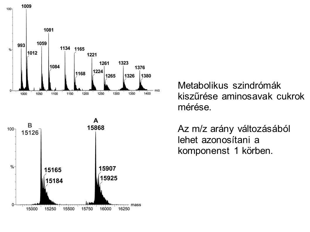 Metabolikus szindrómák kiszűrése aminosavak cukrok mérése. Az m/z arány változásából lehet azonosítani a komponenst 1 körben.