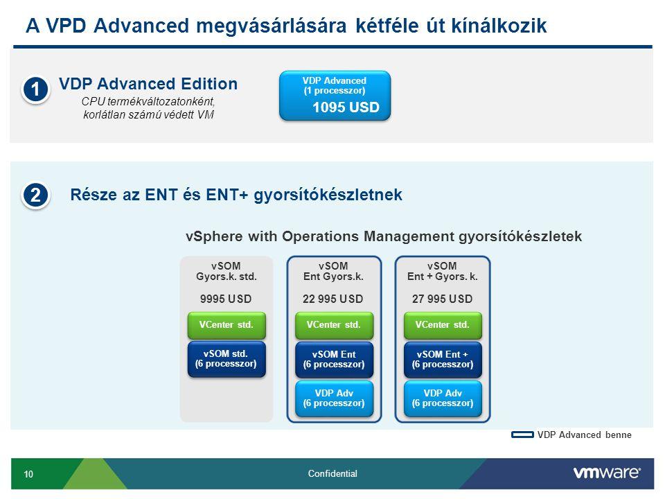 10 Confidential $ A VPD Advanced megvásárlására kétféle út kínálkozik $ 1 1 CPU termékváltozatonként, korlátlan számú védett VM VDP Advanced Edition VDP Advanced (1 processzor) VDP Advanced (1 processzor) 1095 USD Része az ENT és ENT+ gyorsítókészletnek 2 2 vSOM Gyors.k.